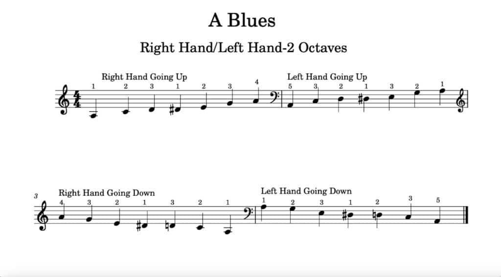 A Blues Piano Scale