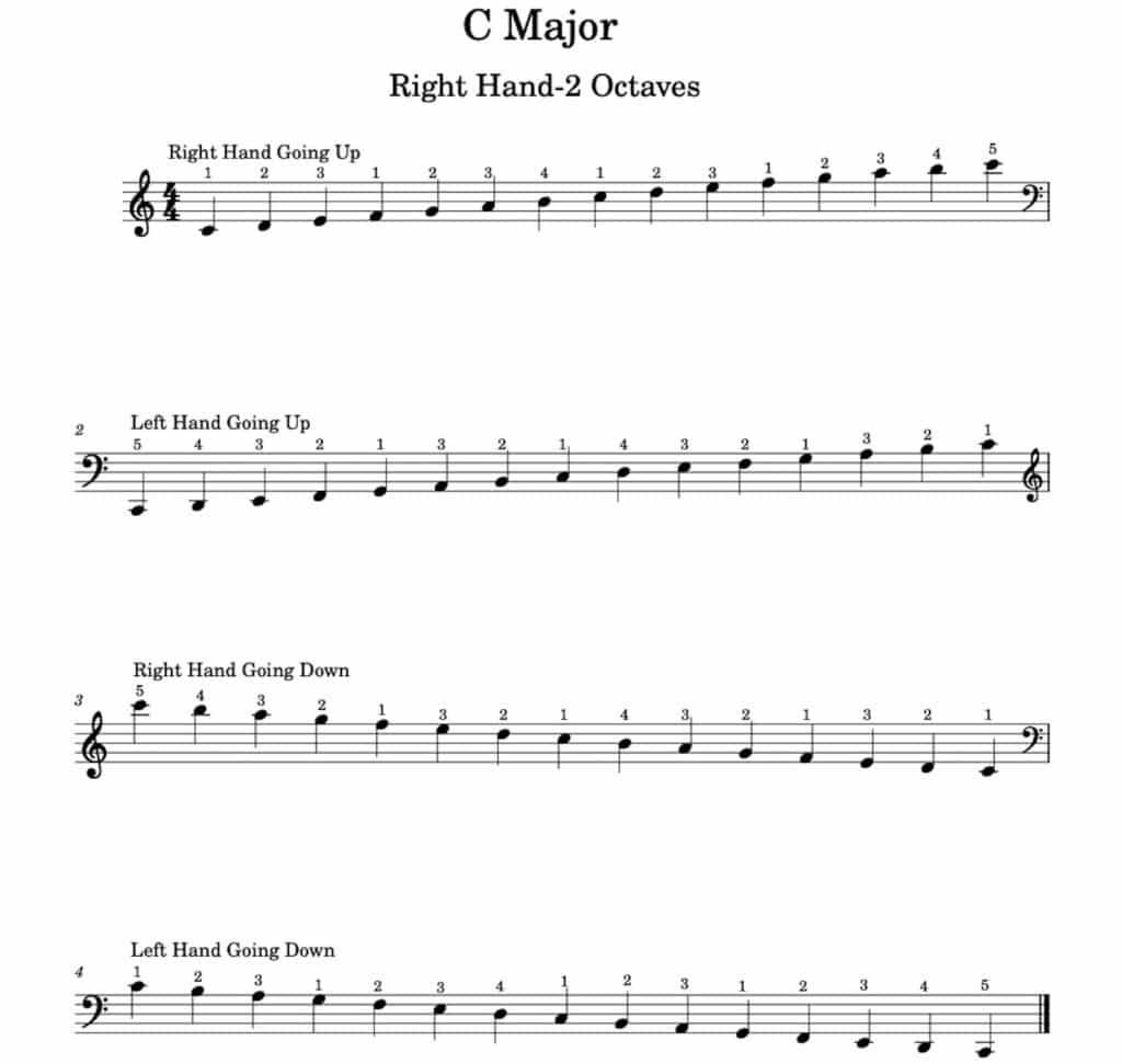 C Major Right Hand-2 Octaves