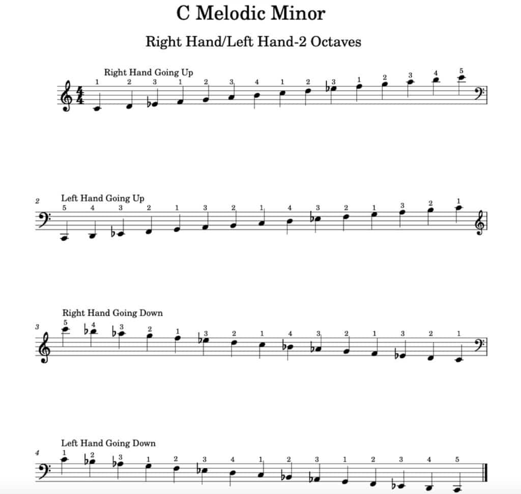 C Melodic Minor: Right Hand/Land Hand-2 Octaves